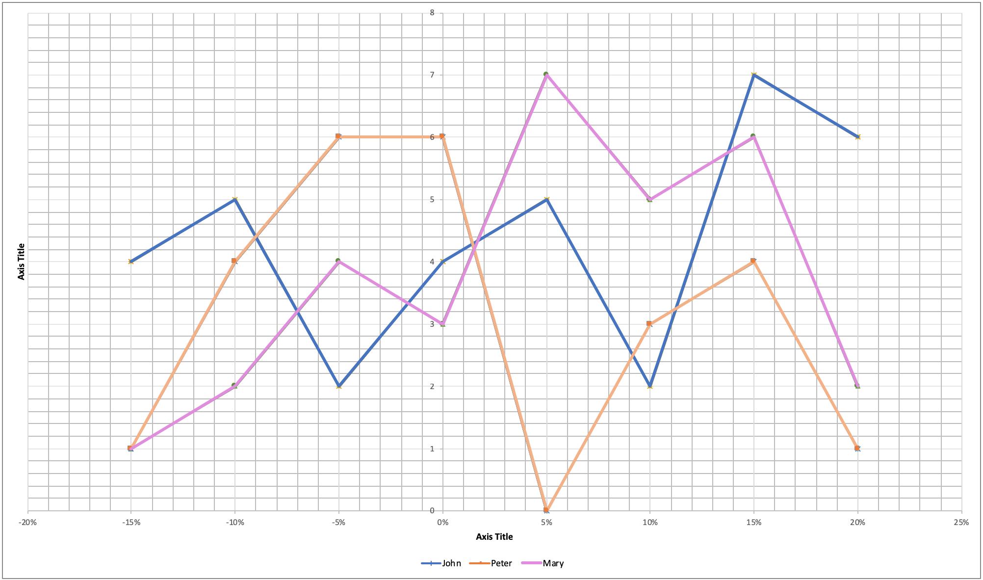 Metrics That Matter - Chart 1