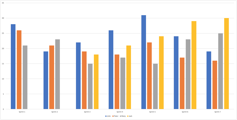 Metrics That Matter - Chart 2